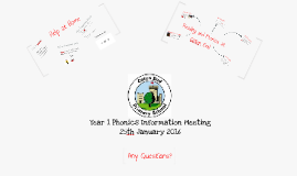 Copy of Year 1 Phonics Information Meeting
