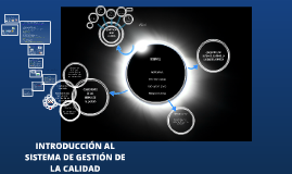 AUDITORÍAS INTERNAS DE CALIDAD