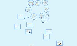 Características de los canales de comunicación
