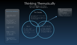 Copy of Thinking Thematically