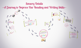 Sensory Details in Writing and Literature