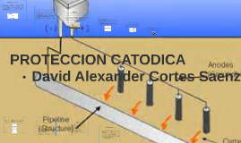 Copy of PROTECCION CATODICA