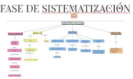 FASE DE SISTEMATIZACIÓN