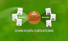 Copy of Los jóvenes en la política y la política en los jóvenes
