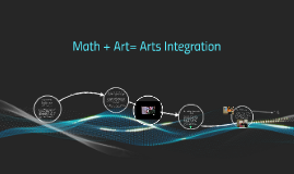 Copy of Math + Art= Arts Integration