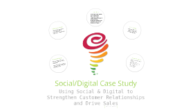 Social/Digital Case Study