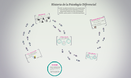 Copy of Historia de la Psicología Diferencial