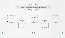 Copy of Economia Argentina