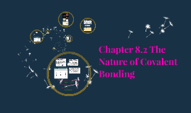 Chapter 8.2 The Nature of Covalent Bonding