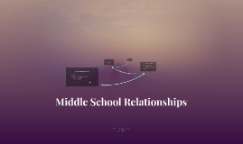 Copy of Middle School Relationships