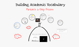 Copy of Building Academic Vocabulary