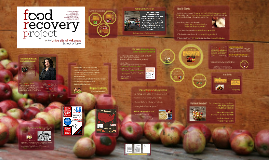 Copy of Food Recovery: Overview