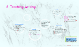 8. Teaching Writing