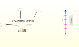 Copy of The Byzantine Empire -PERIOD B