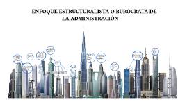 Copy of MODELO BUROCRATICO DE LA ORGANIZACION