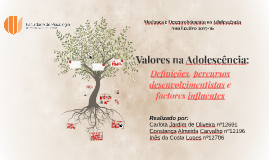 Copy of Valores na Adolescência