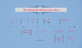 30 the haitian revolution copy Avengers of the new world has 513 ratings and 43 reviews  (showing 1-30) rating details  the story of the haitian revolution, which more more.