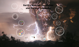 Earth's Spheres, Landforms and Physical Processes