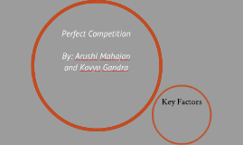 Econ Perfect Competition