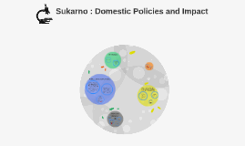 Sukarno :Domestic Policies and Impact