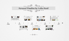 Personal Timeline by: Laiba Hanif