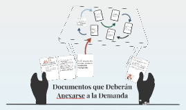 21.- Documentos que Deberán Anexarse a la Demanda