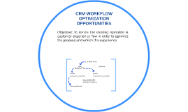 CRM WORKFLOW OPTIMIZATION OPPORTUNITIES