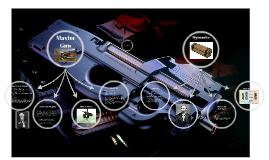 Machine Guns and Dynamite Meet the Industrial Revolution