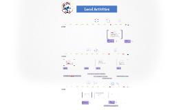 (ORG-En) Generation Europe Local Activities