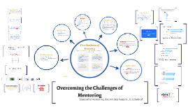 Overcoming the Challenges of Mentoring - Updated