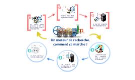 Copy of Moteur de recherche