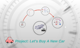 Project: Let's Buy A New Car