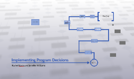 Implementing Program Decisions