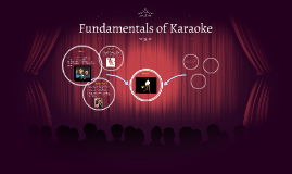 Fundamentals of Karaoke