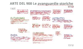 Mappa delle avanguardie storiche