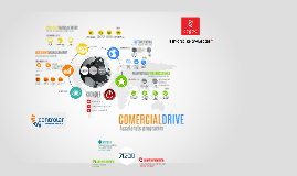 #COMERCIAL#DRIVE_AccelerateProgram