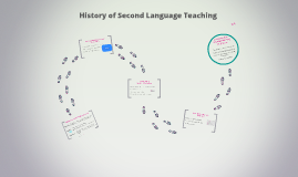 History of Second Language Teaching