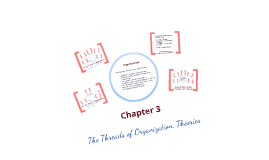 Chapter 3: Public Administration and Public Affairs