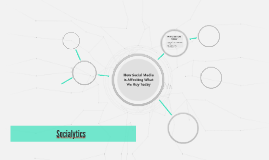 Socialytics: How Social Media Affects What We Buy