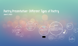 Extensive Poetry Presentation