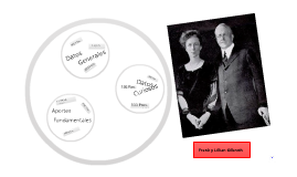 Copy of Frank y Lillian Gilbreth