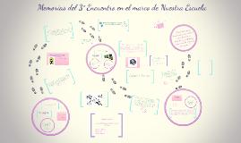 Copy of 3° Jornada del Programa Nacional Nuestra Escuela - Sede Gral. Roca. Septiembre 2015