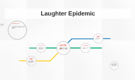 Laughter Epidemic