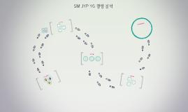 SM JYP YG 경영 분석