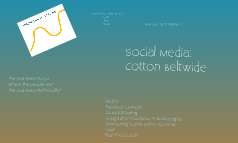 Social Media: Cotton Industry