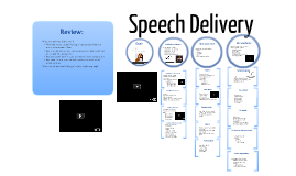 Copy of Speech Delivery