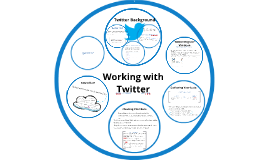 Working with Twitter