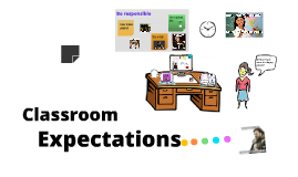 Copy of Classroom Expectations- meme style