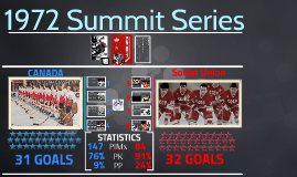 1972 Summit Series