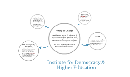 Institute for Democracy & Higher Education